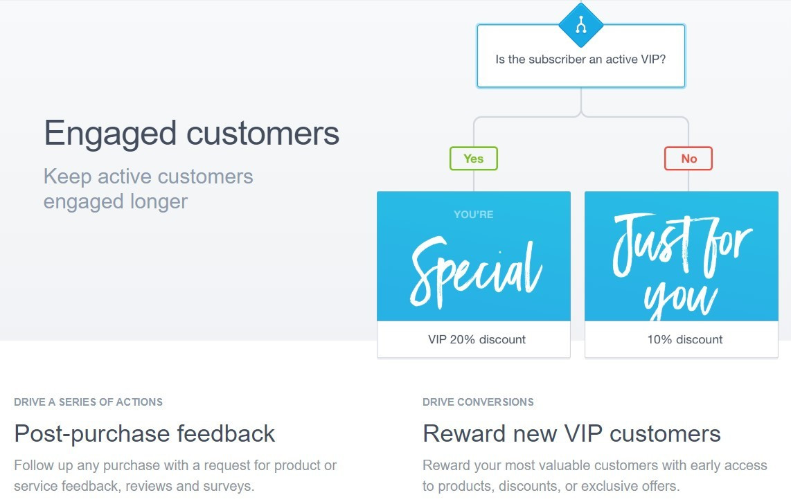 10 Best Transactional Email Services for 2019 — Stripo email