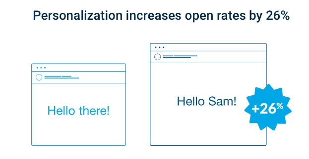 Stripo-Re-engagement-Emails-Personalization