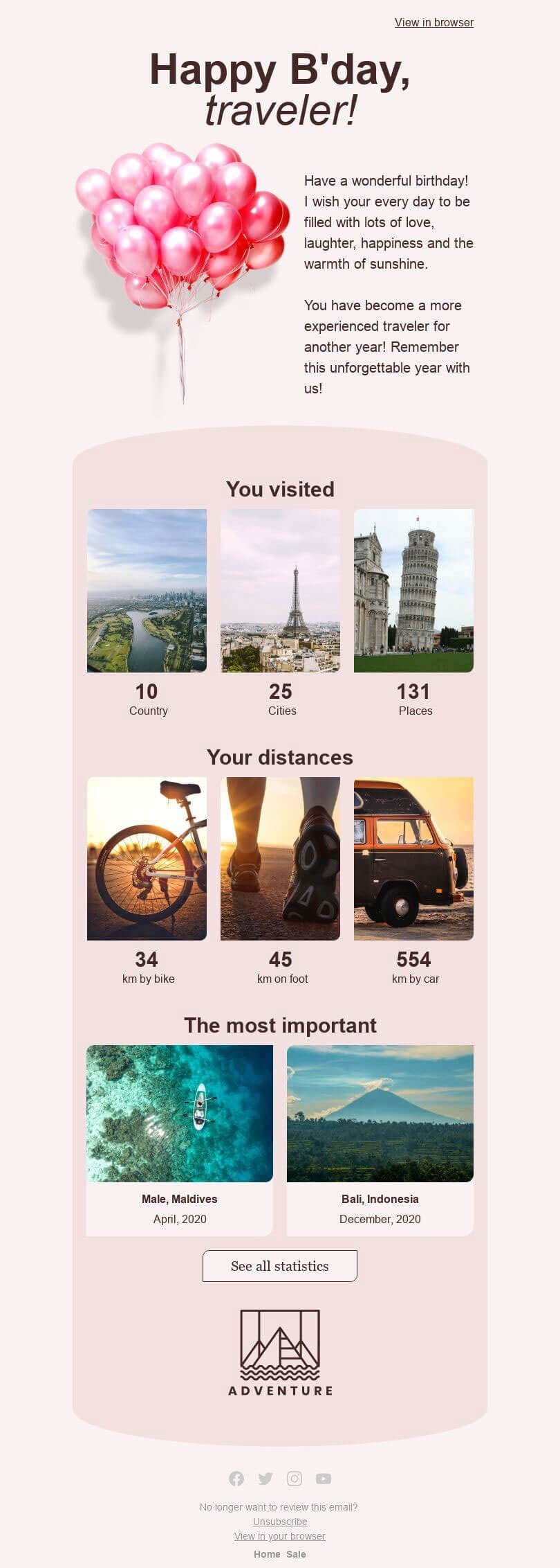 Birthday Email Template «Your statistics» for Travel industry desktop view